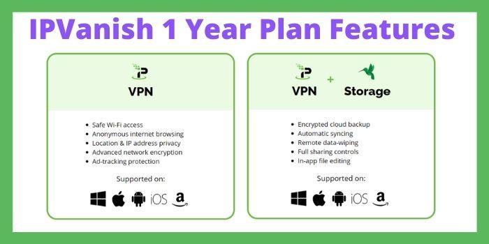 IPVanish One Year VPN Features