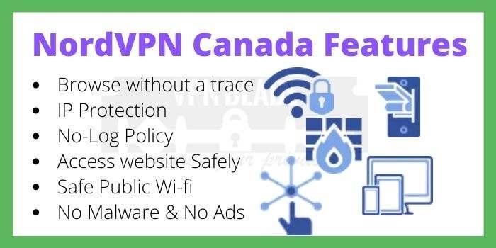 NordVPN Canada Features
