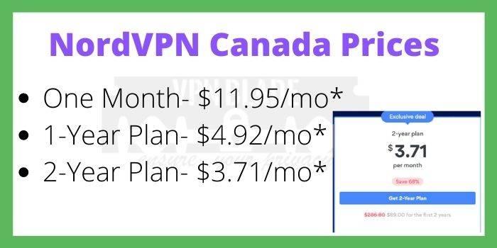 NordVPN Canada Prices