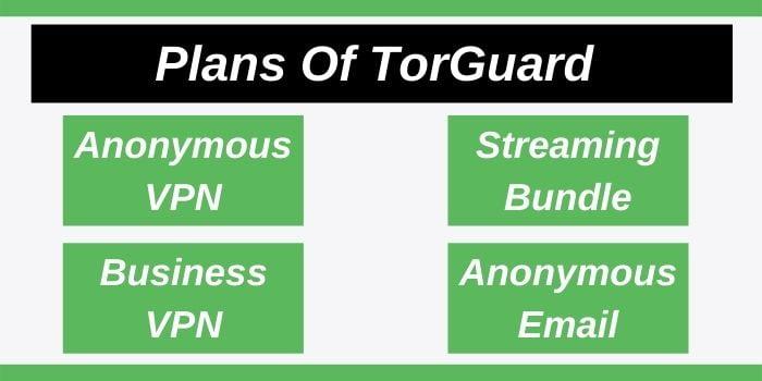 Plans Of TorGuard VPN