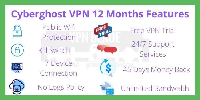 Cyberghost VPN 1 Year Coupon Code