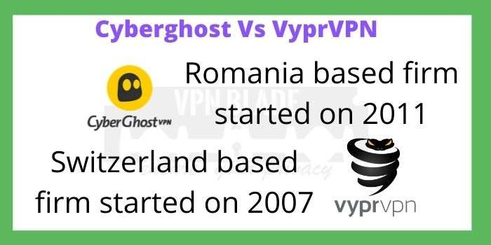 Difference Between Cyberghost Vs VyprVPN