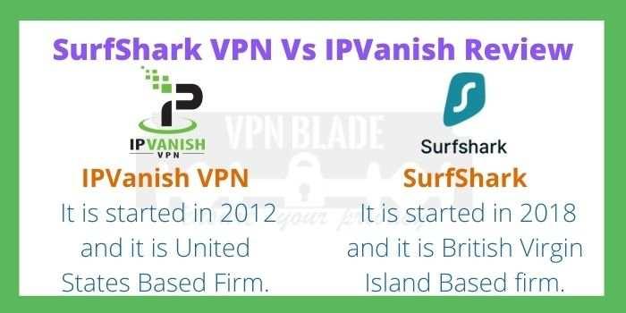 Difference between Surfshark and IPVanish