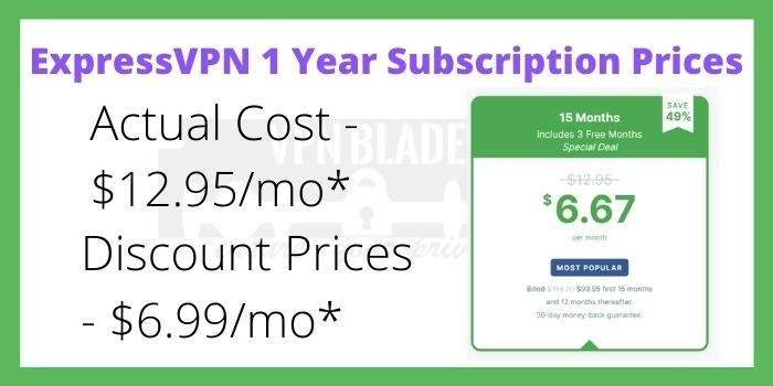 ExpressVPN 12 Months Prices