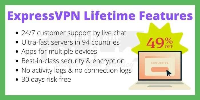 ExpressVPN Lifetime Features