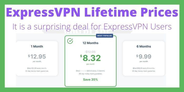 ExpressVPN Lifetime Prices