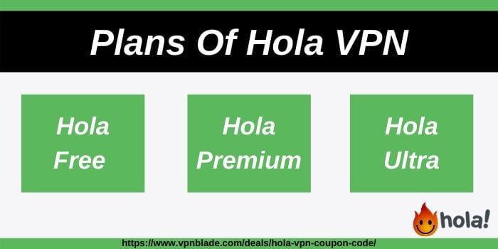 Hola VPN Plans