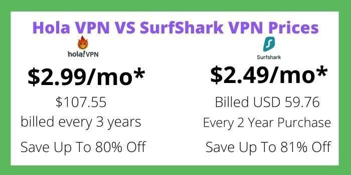 Hola VPN Vs Surfshark VPN Prices