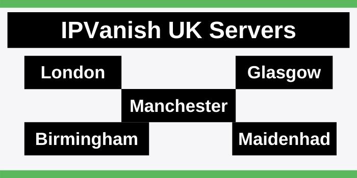 IPVanish UK Location