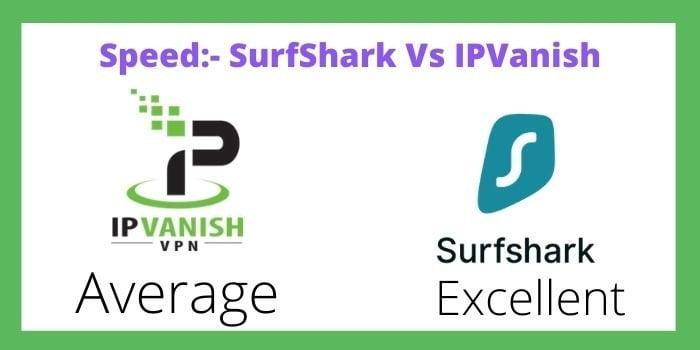 Is IPVanish perform better than Surfshark
