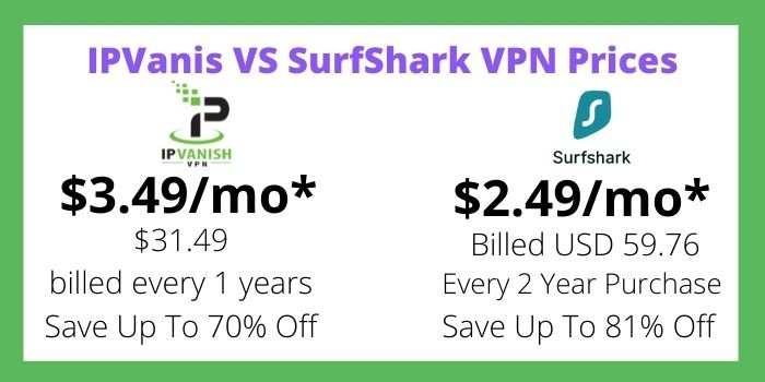 Is Surfshark Better than IPVanish