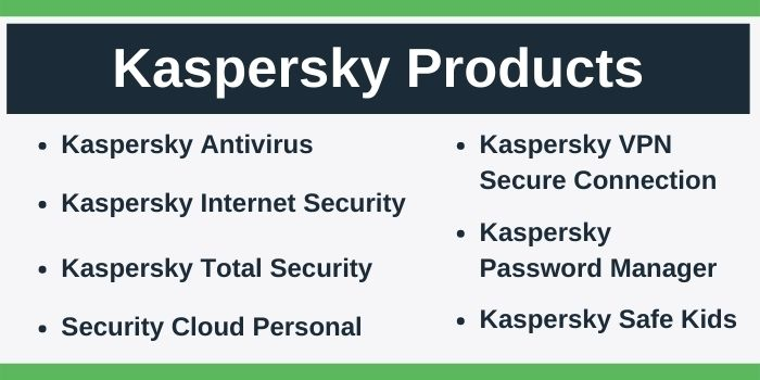 Kaspersky Products for Malaysia