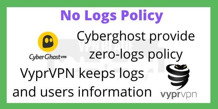 No Logs Policy Cyberghost And VyprVPN