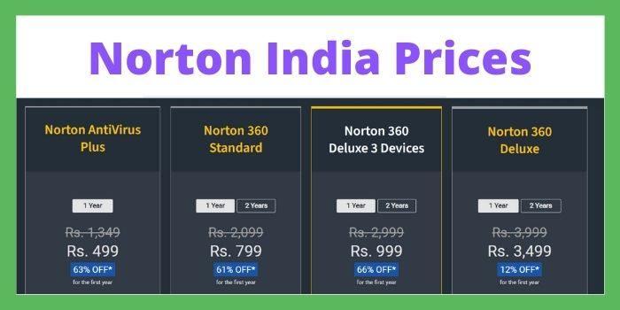 Norton India Prices