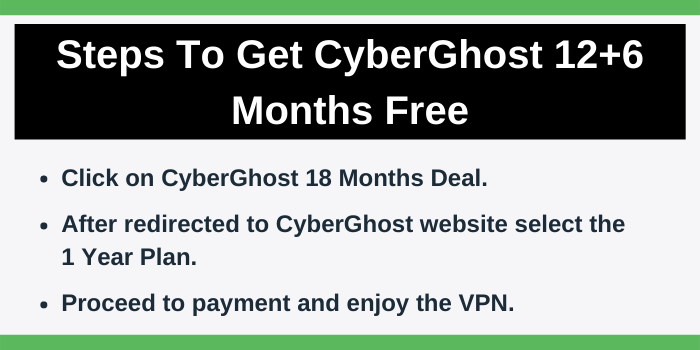 Steps To Get Discount On CyberGhost