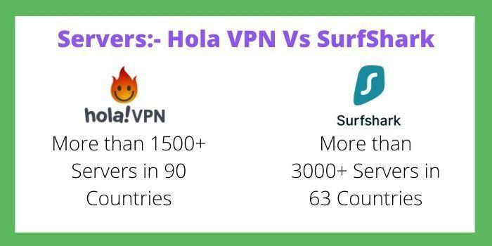 Surfshark & Hola VPN Servers