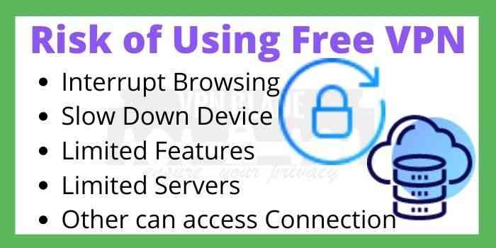 Risk of Free VPN